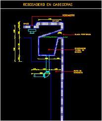 Detalle de canaleta de desborde de detailuna piscina for Detalles constructivos de piscinas