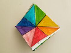 Dal cubo al quadrato