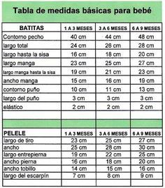 Resultado de imagen para saquito bebe dos agujas recien nacido You are in the right place about crochet bracelet Here we offer you the most. Knitting For Kids, Baby Knitting Patterns, Sewing For Kids, Baby Patterns, Sewing Patterns, Crochet Patterns, Crochet Bebe, Diy Crochet, Crochet Solo