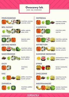 Warzywa i owoce działają jak lekarstwo...