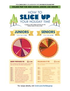 attention high schoolers, here's a college prep + time management chart