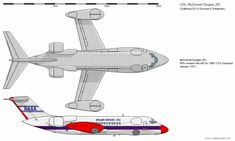 English Electric Canberra, Douglas Aircraft, Capital Ship, Airplanes, Scale, Concept, Design, Weighing Scale, Planes