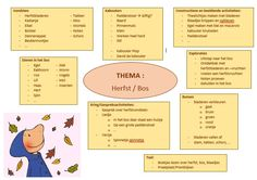 Gevonden op Bing via lomupics. Preschool Themes, Preschool Lessons, Preschool Crafts, Brainstorm, School Info, Farm Theme, Autumn Theme, Creative Kids, Halloween Themes