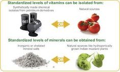 The truth about what's really in most vitamins is shocking. Coal tar, petroleum, rocks: they're all common ingredients in synthetic supplements, which make up 95% of the nutritional supplement market in and ingredients like that simply aren't absorbed well (if at all) by your body. Make the switch, improve your health and Mannatech will donate a month's supply of this same nutrition to a malnourished child. That's nutrition with purpose!