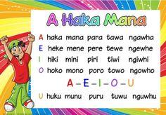 I chose this nursery rhyme because it helps children learn Maori language.