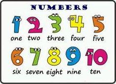 Resultado de imagen para los numeros para niñosen ingles