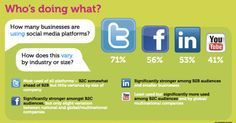 Who's doing what - social media usage.