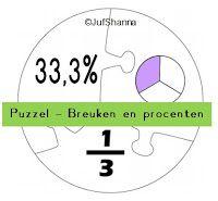 puzzel breuken en procenten