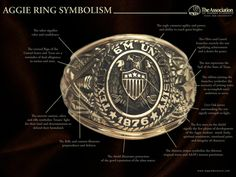 AGGIE RING