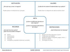 game canvas - business targets via Design Thinking, Business Management, Business Planning, Marketing Tools, Content Marketing, Modelo Canvas, Content Manager, Business Model Canvas, Personal Achievements