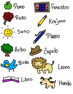 Basic Esperanto words by ~Moosader on deviantART