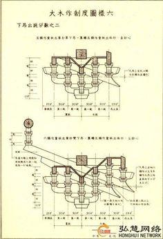 风来的文字的相册-中国建筑《斗拱艺术》 China Architecture, Temple Architecture, Ancient Architecture, Art And Architecture, Architecture Details, Pagoda Temple, Chinese Pagoda, Japanese Buildings, Japanese Temple