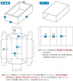 スリーブ箱 - パッケージ展開図設計サービス 印刷通販のグラフィック オリジナルネットプリント作成の決定版!