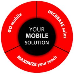 3 Affordable Mobile Ad Solutions* Are you reaching your growing mobile audience? Did you know? 90% of smart phone and tablet users look to make a purchase within the day.  We offer the complete customized mobile advertising solution for any Business, Restaurants, Hotel or Winery. Get on the Map or business directory for as little as $99/yr!