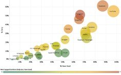 The Best and Worst: Media Habits of the Class of 2014 | Ink: Niche Insight + Analysis