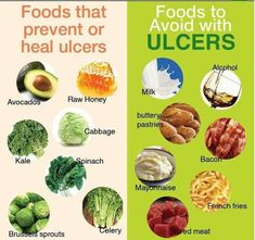 diet plan for people with ulcers