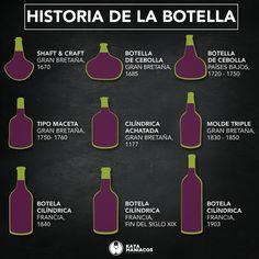 La historia de las botellas del vino: la cantidad del vino es de 750 ml porque era lo que podía soplarse sin problemas para formar la botella. y con el tiempo se convirtió en la medida estándar.