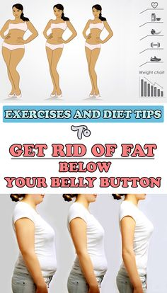 Exercises and diet tips to get rid of fat below your belly button