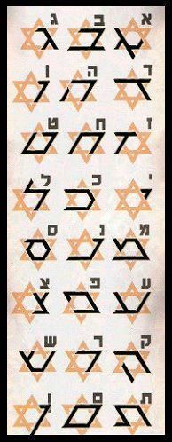 Signs in the Star of David. The Hebrew Alphabet - Hidden in the 'Magen David' (Star of David). Arte Judaica, Learn Hebrew, Hebrew Bible, Jewish Art, Sacred Geometry, Lettering, Signs, Learning, Israel