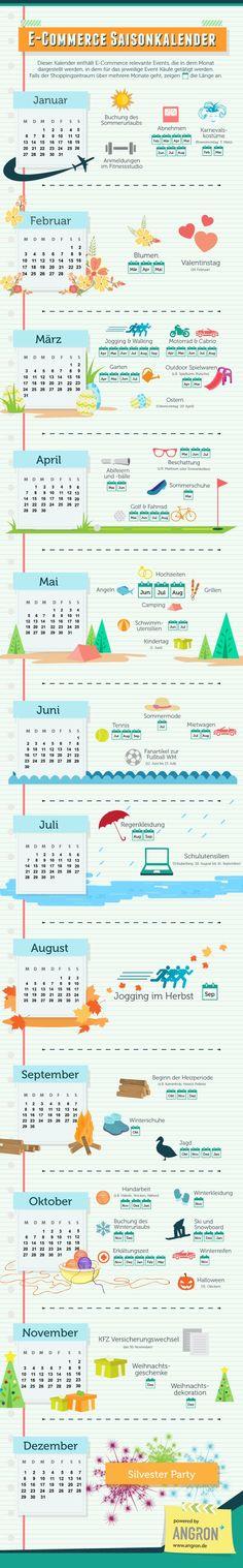 E-Commerce-Saisonkalender. (Grafik: Angron)…