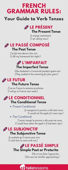 French Grammar Rules: Your Guide to Verb Tenses French verbs throwing you for a loop? French tutor Carol Beth L. breaks down the differences between the most common verb tenses study in French French verbs can be a French Verbs, French Grammar, French Tenses, French Revision, English Grammar, French Language Lessons, French Language Learning, Learn A New Language, French Lessons