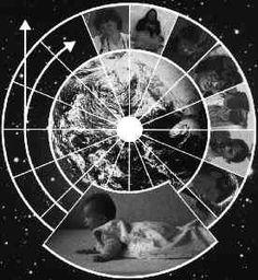 La rueda de la rencarnacion