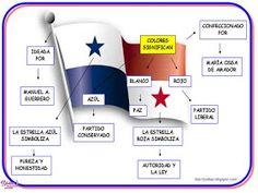 EDUCAR ES AMAR.: Nuestros Símbolos patrios.