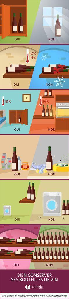 Infographie : 6 erreurs à éviter pour bien conserver ses bouteilles de vin - toutlevin.com, simplifiez-vous le vin !