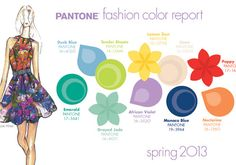 spring 2013 new york fashion week color report title, pantone