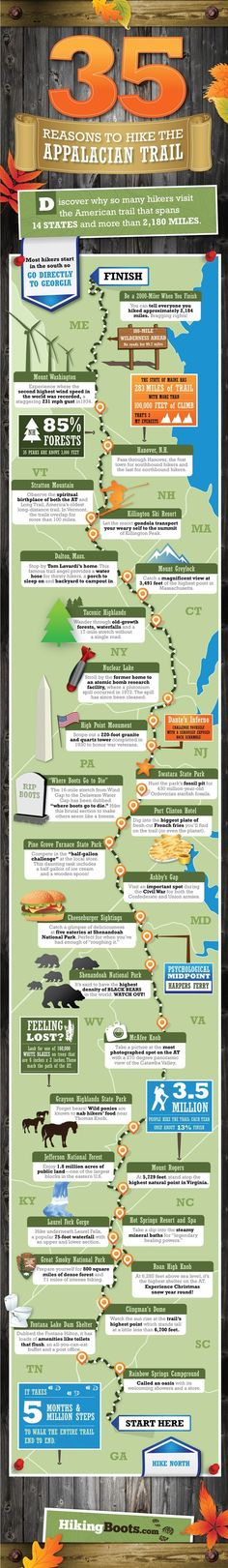35 Reasons to Hike the Appalachian Trail (Infographic)