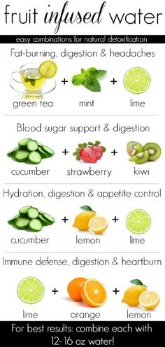 Jerilyn, check these out. Infused Water Recipes: Aid your body.