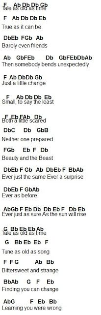 Beauty and the Beast- Beauty and the Beast Flute Sheet Music