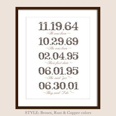 Timeline of important dates  *not my photo*