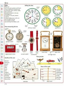 how to write date and time in english English Day, Better English, English Study, English Words, English Lessons, Learn English, English Resources, English Teaching Materials, Teaching English