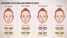 armaçao-para-cada-rosto Armação De Óculos Feminino, Tipos De Rosto, 387a0f9640