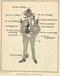 "Full-length portrait of a typical American""    Cartoon by Ellison Hoover, Judge magazine, June 21 1919.... Sadly if this were featured in the paper today it would not be satire.."