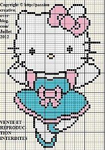 Hello-Kitty---Danseuse-tutu-bleu for Emberlyn Cross Stitch Baby, Cross Stitch Charts, Cross Stitch Designs, Cross Stitch Patterns, Graph Crochet, Pixel Crochet, Tutu Bleu, Cross Stitching, Cross Stitch Embroidery