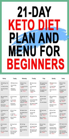 A keto diet and menu for beginners or keto dieters who want to switch up their keto eating plan. You'll find a complete 21 day meal plan perfect for your keto diet. Keto menu, keto recipes, and even some advice on how to start and maintain a keto diet. Ketogenic Diet Meal Plan, Ketogenic Diet For Beginners, Keto Meal Plan, Diet Meal Plans, Ketogenic Recipes, Keto Recipes, Beginners Diet, Soup Recipes, Ketosis Diet