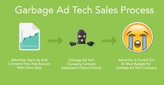 3 Ways Ad Tech Companies Swindle Advertisers