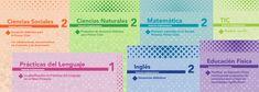 Planificaciones y secuencias didácticas - Diseño Curricular Primaria 2018 Social Science, Curriculum Design, Elementary Schools