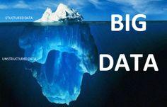 El Big Data visto como la parte sumergida de un Iceberg. #bigdata #iceberg #information #contactcenter