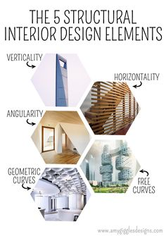 5 Sturctural Interior Design Elements www.amygigglesdesigns.com