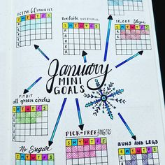 Mini Goals - January 2017  My Mini Goals for January are coming along nicely! I've had a few opportunities to splurge on my No-Sugar goal. Some have been worth it, some not! But look at all these boxes getting filled in! High-five, me! This feels so good to be making such good progress. . . .  #bujojunkies #bujo #bulletjournal #bullet #journaling #journal #tracker #habittracker #bujotracker #planwithme #planwithmechallenge #weightloss #weighttracker #dailytracker #leuctturm1917…
