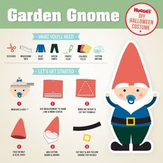 """Make a little gnome at home this Halloween! Follow these simple steps to create your own DIY garden gnome costume for your baby: 1. Measure baby's head and add 1"""" 2. Use measurement to draw a line & mark the center of the red felt 3. Mark hat height & cut out a triangle 4. Fold triangle in half & glue sides 5. Add cotton beard & brows to hat 6. Cut belt & add yellow square for buckle"""