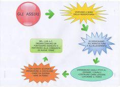 gli Assiri - mappa di Fabio Veronese
