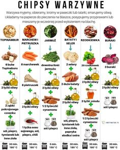 Healthy chips that you make at home from your favorite vegetables - Diet Motivator . Vegan Recipes On Budget, Diet Recipes, Healthy Recipes, Healthy Chips, Happy Kitchen, Health Eating, Clean Eating Snacks, Fett, Food Inspiration