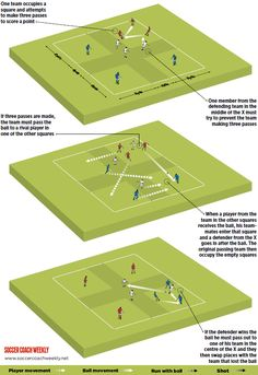Great Tips To Develop Your Soccer Skills Soccer Training Program, Football Training Drills, Goalkeeper Training, Soccer Drills, Soccer Coaching, Football Drills For Kids, Football Soccer, Nike Soccer, Soccer Cleats