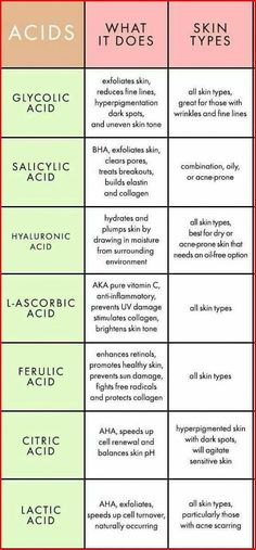 The basics of effective skin rejuvenation begin with the facts on anti-aging skin care treatments. Best Moisturizer, Moisturiser, Beauty Care, Beauty Skin, Beauty Tips, Beauty Hacks, Beauty Products, Best Skin Products, Anti Aging Products