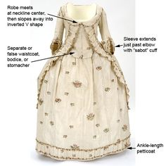 historical sewing tutorial The 18th Century Robe à la Polonaise: Research Summary