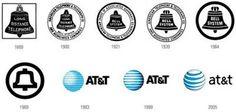Mundo Das Marcas: AT&T